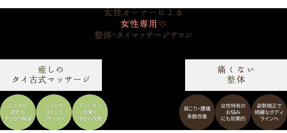 阿佐ヶ谷・荻窪の【女性のため】のタイ古式マッサージはディアン メインイメージ